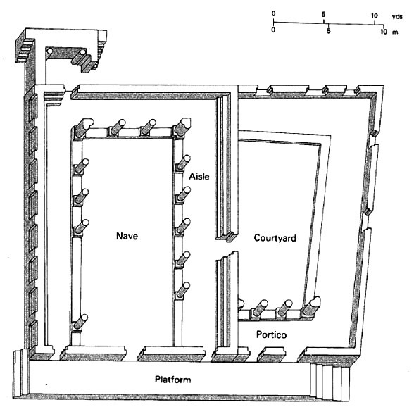 Plan of the synagogue at Capernaum