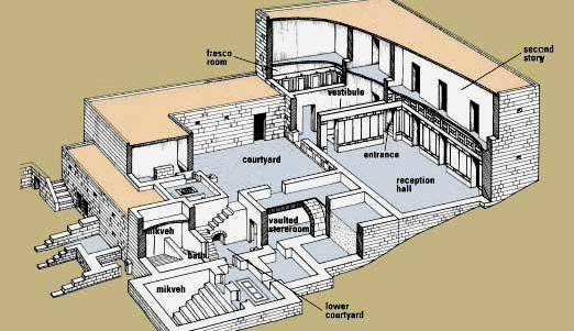 Architectural reconstruction of a large house excavated from ruins in 1st century Jerusalem; this may be the house in which Peter denied knowing Jesus
