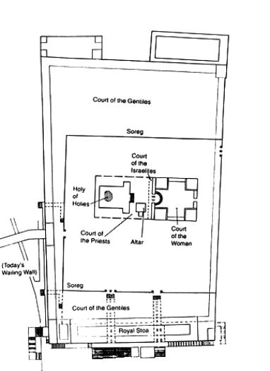Ground plan of the Temple area and buildings